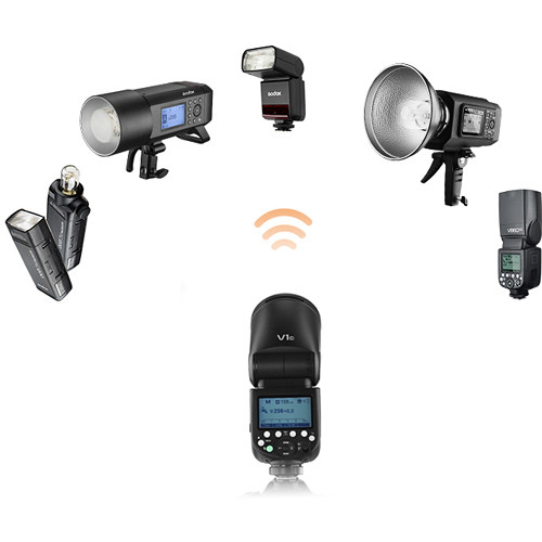 Godox speedlite V1 kit för Sony
